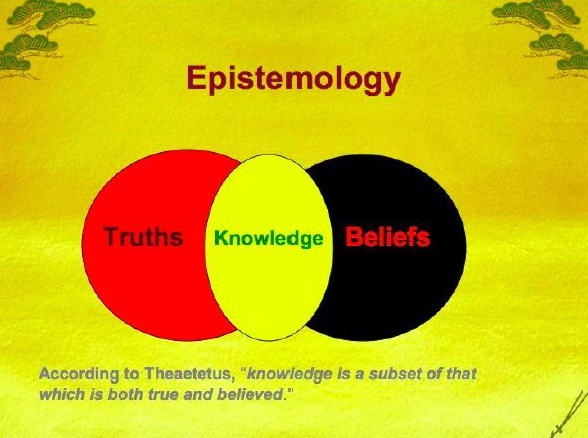 epistemic justification essays in the theory of knowledge